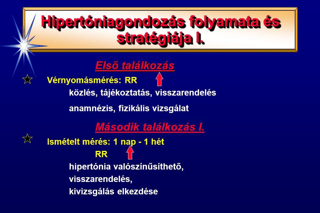 forró források magas vérnyomás ellen éjszakai műszak és magas vérnyomás