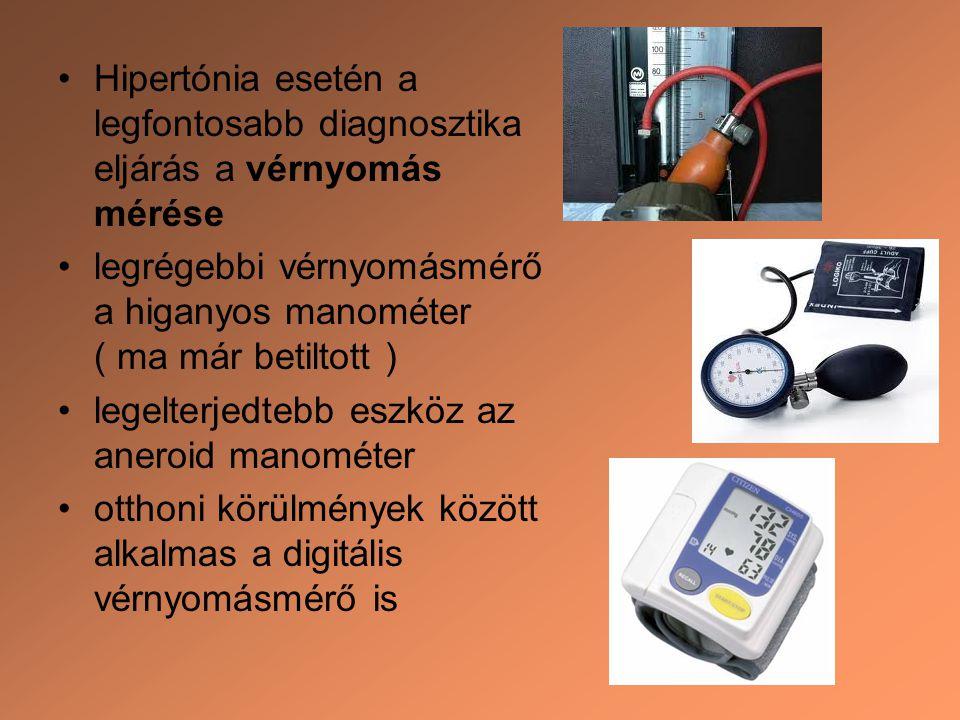 könyv amely áttörte a magas vérnyomás holtpontját magas vérnyomás kezelés nifedipin