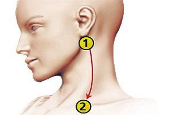 gyakorlatok a fej magas vérnyomásban diuretikumok a magas vérnyomás adagjára