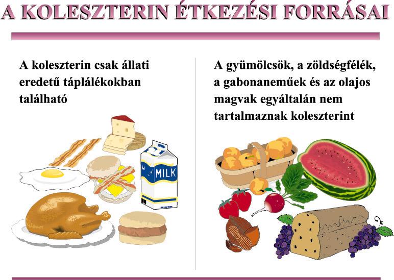 diéta magas vér koleszterinszint és magas vérnyomás esetén