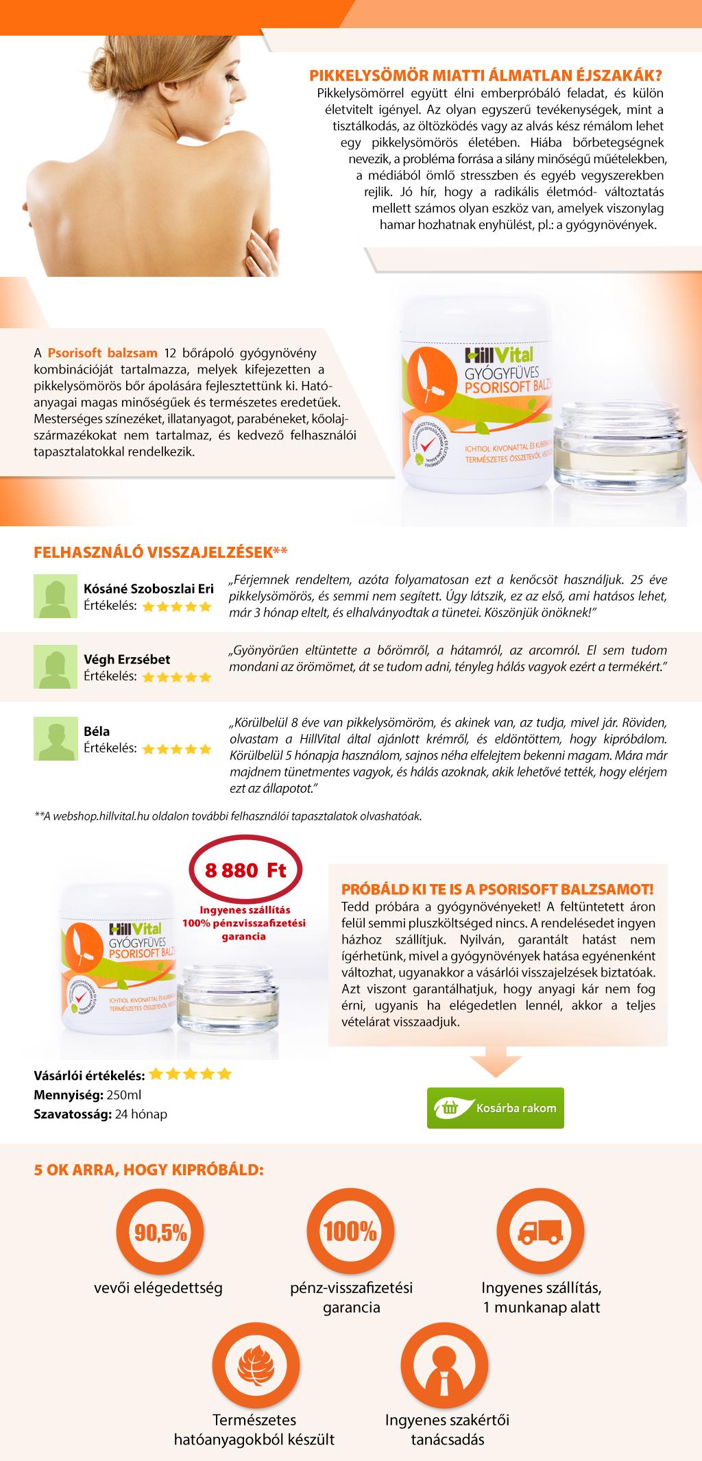 magas vérnyomás és hányás magas vérnyomás elleni gyógyszerkészlet
