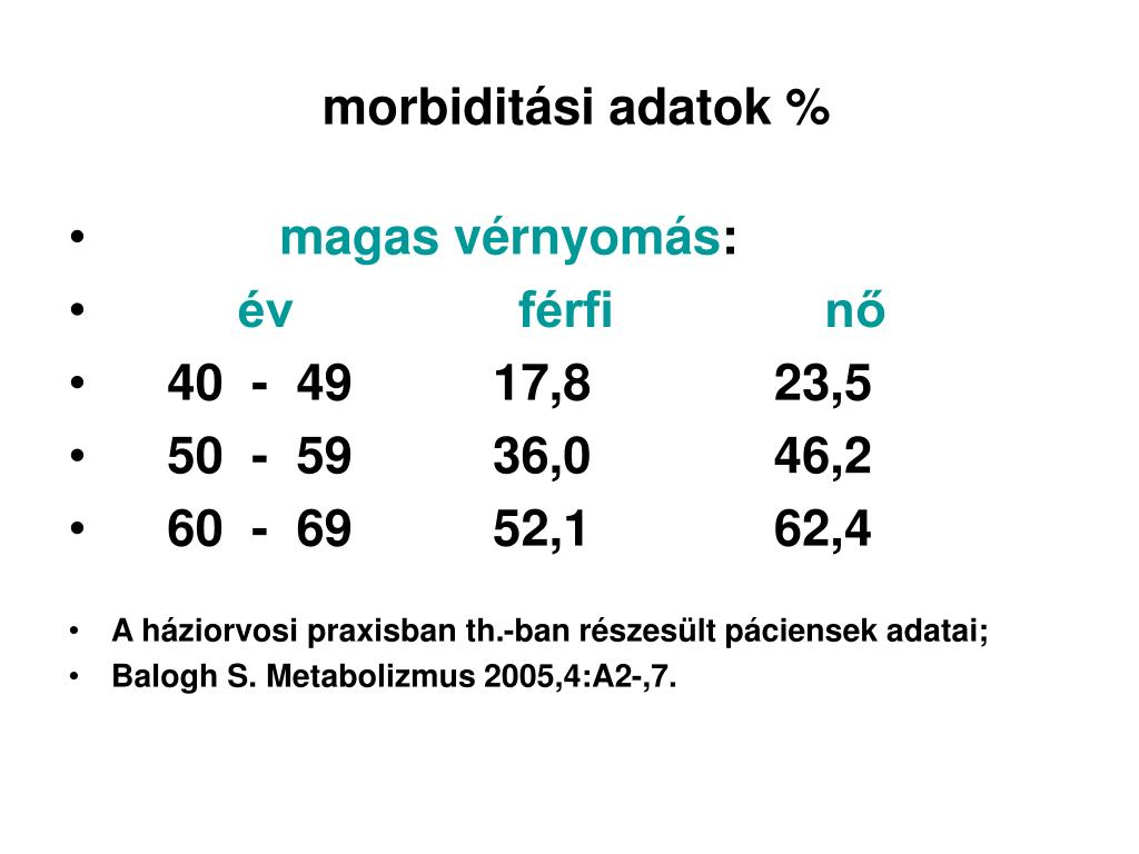 férfiaknál 2 fokos magas vérnyomás