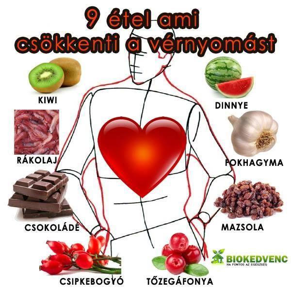 artéria szűkület és magas vérnyomás szív hipertónia 4 fok