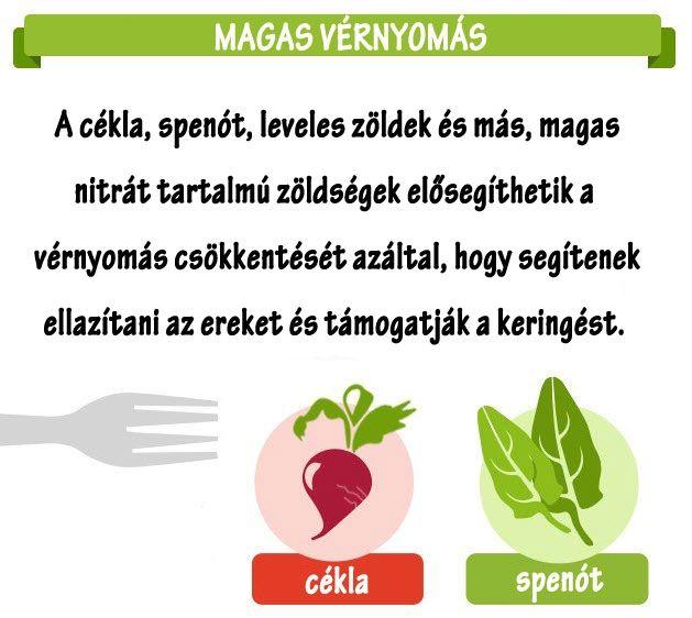 magas vérnyomás minden recept