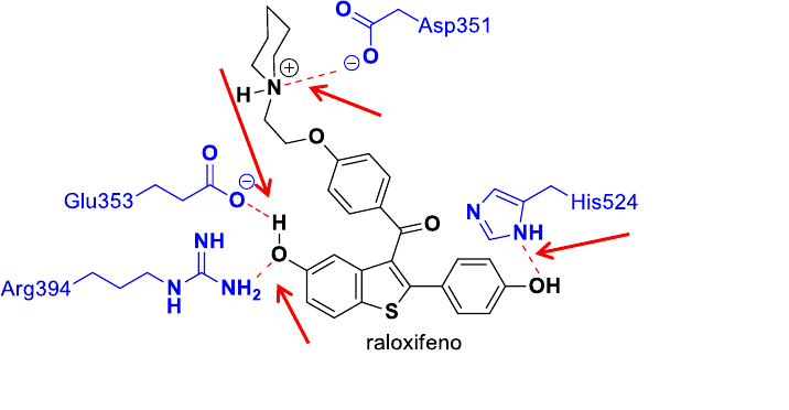 Hipertóniában az imidazolin receptorok antagonistái. Navigációs menü