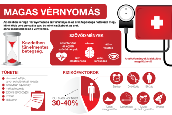 miben különbözik a hipotenzió a magas vérnyomástól b-blokkolók magas vérnyomás ellen