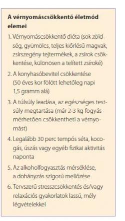 3 fokos magas vérnyomás kezelése magas vérnyomás fiatal kezelés