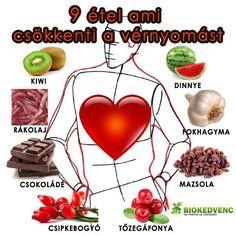 egészség mi a magas vérnyomás magas vérnyomás kezelése csicsókával
