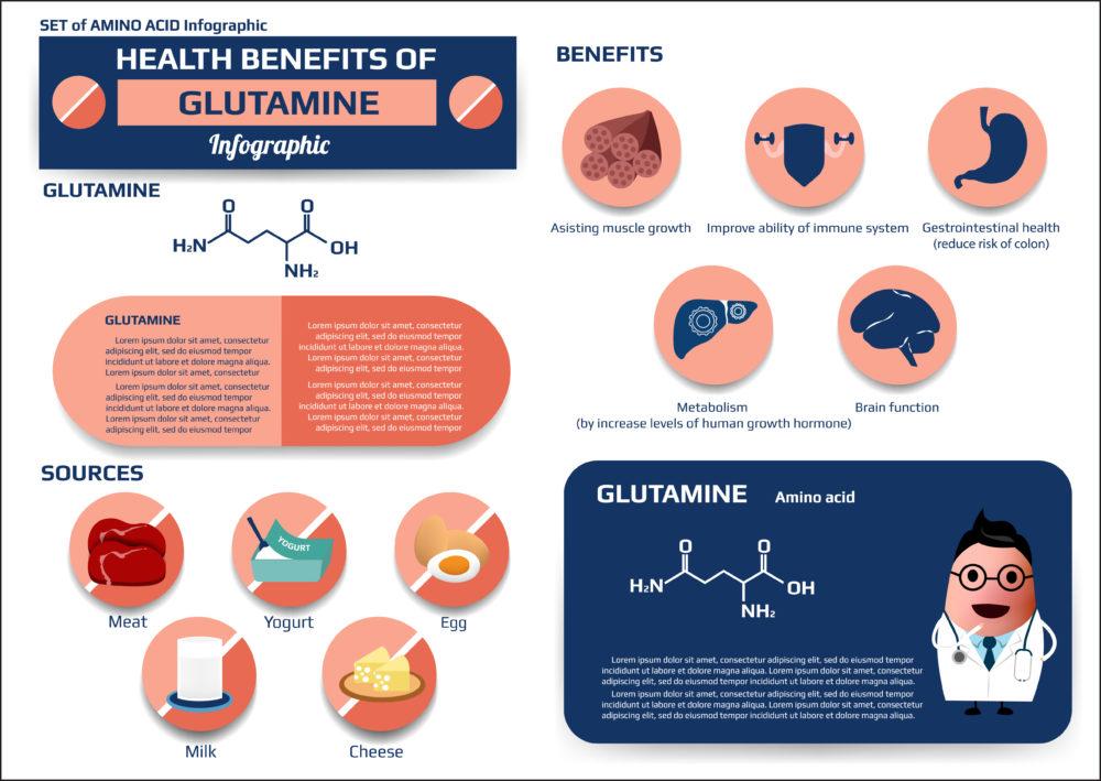glutaminsav és magas vérnyomás