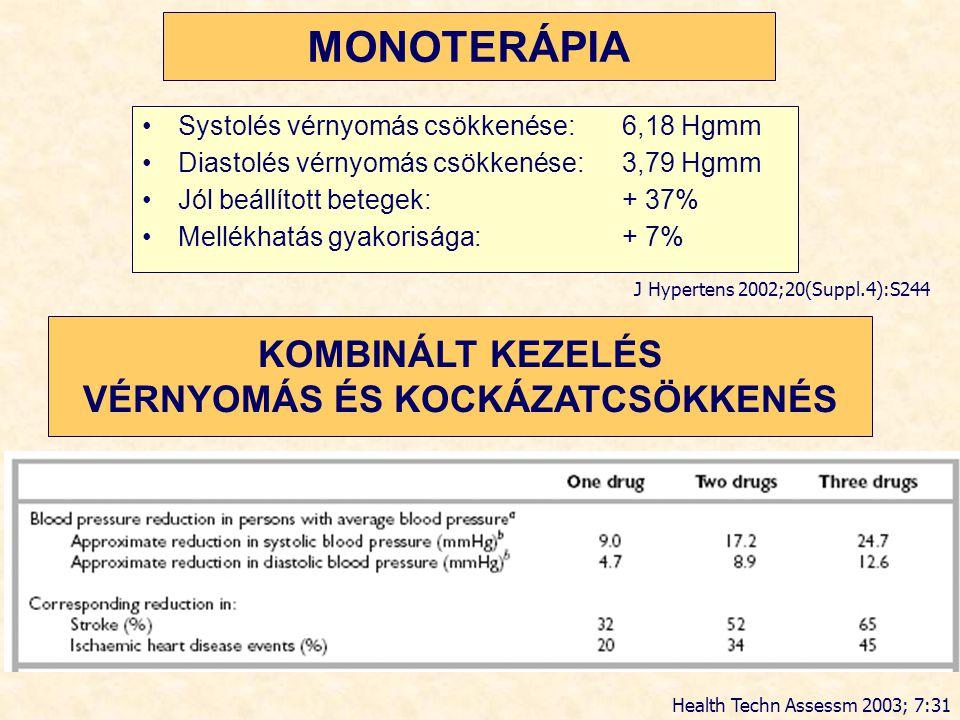 magas vérnyomás monoterápia kezelése magas vérnyomás mkb 10 kód