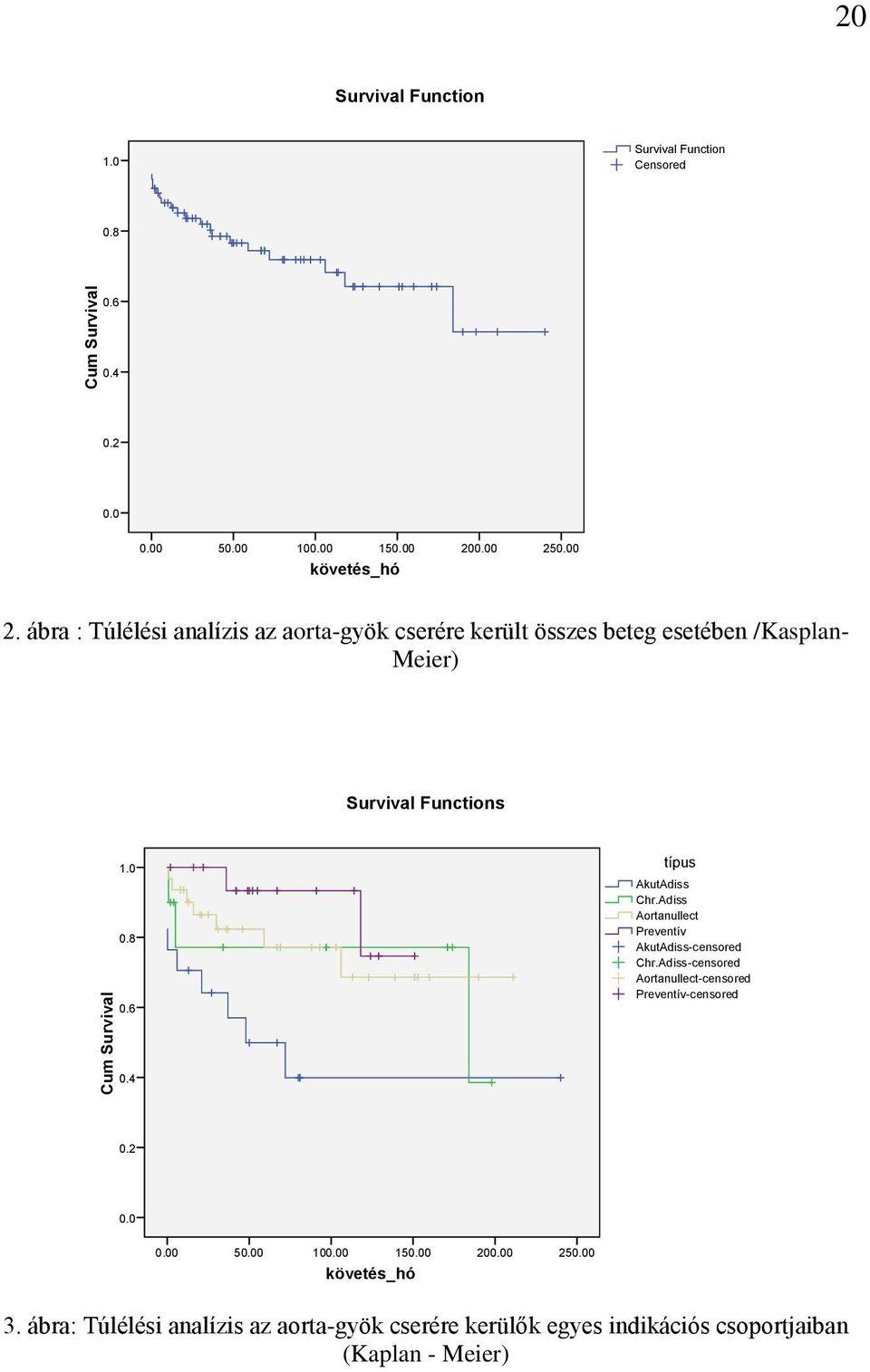 galagonya tinktúra otthoni magas vérnyomás ellen az asd 2 alkalmazása magas vérnyomás-áttekintésekhez