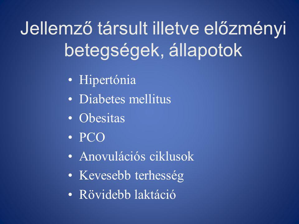 a leghatékonyabb gyógyszer a magas vérnyomás kezelésére
