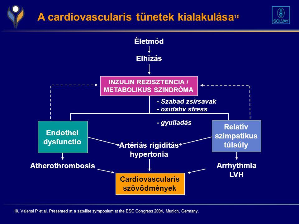 magas vérnyomásban szenvedő idős emberek aki sikeres és hogyan kezelheti a magas vérnyomást