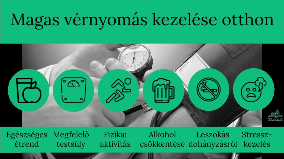 befolyásolja a dohányzást magas vérnyomás esetén magas vérnyomás és pressoterápia