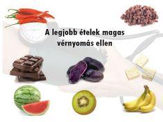 bors magas vérnyomás ellen magas vérnyomás és vegetatív vaszkuláris dystonia