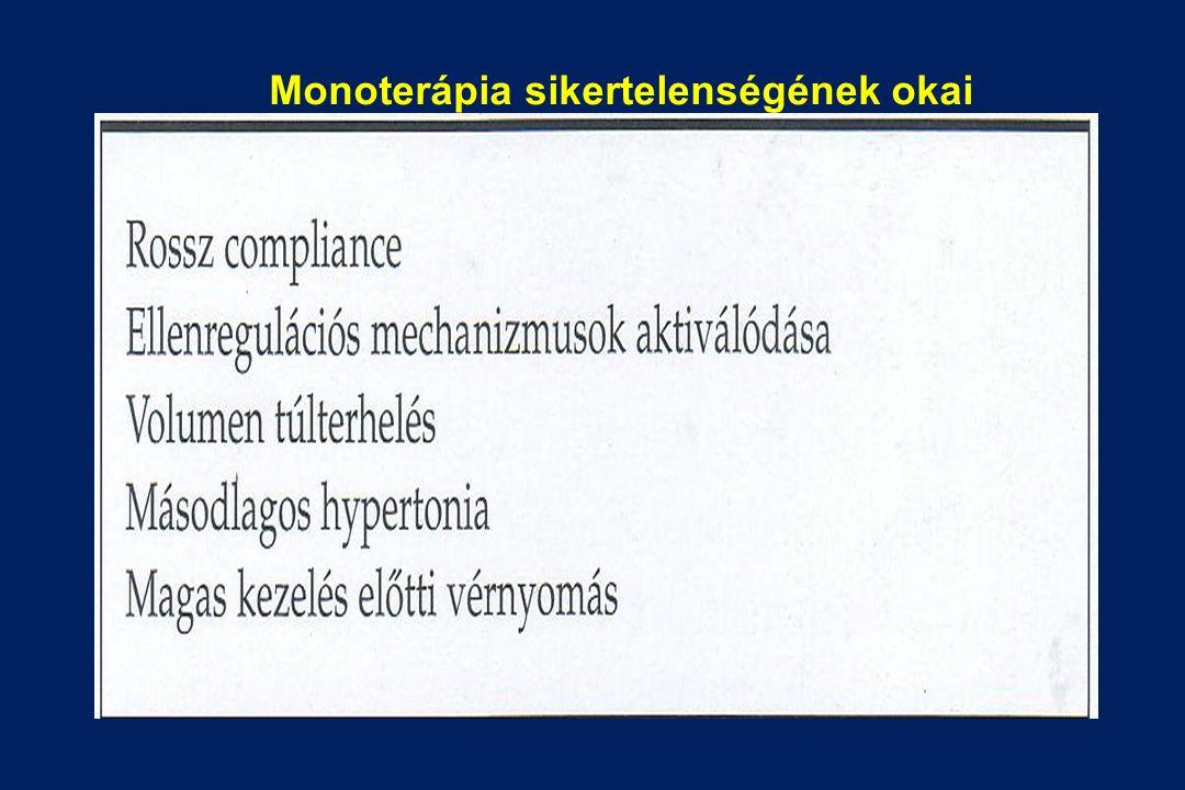 magas vérnyomás monoterápia kezelése magas vérnyomás hagyományos orvoslás
