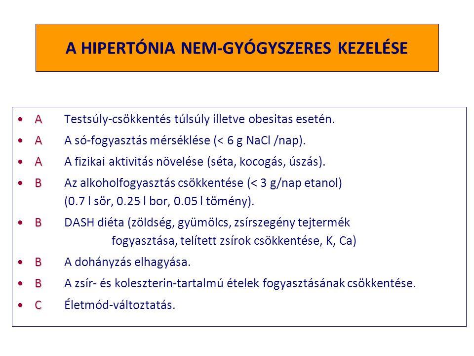 a legegyszerűbb gyógyszerek a magas vérnyomás ellen