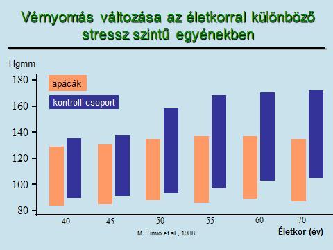 magas vérnyomás és túlfeszültség módszer a magas vérnyomás vízzel történő kezelésére