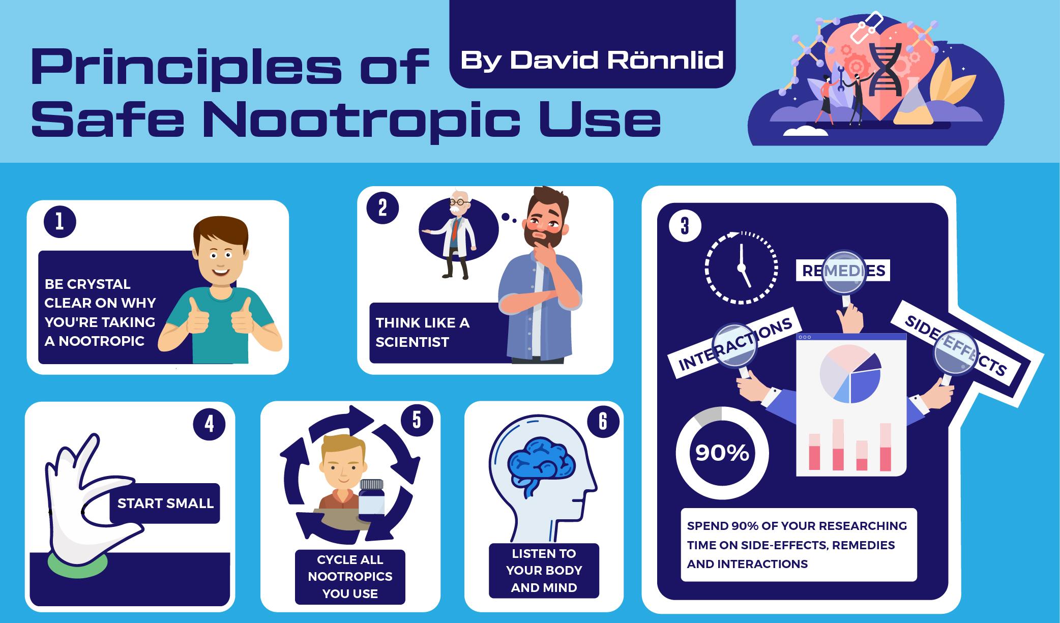 nootropics és hipertónia