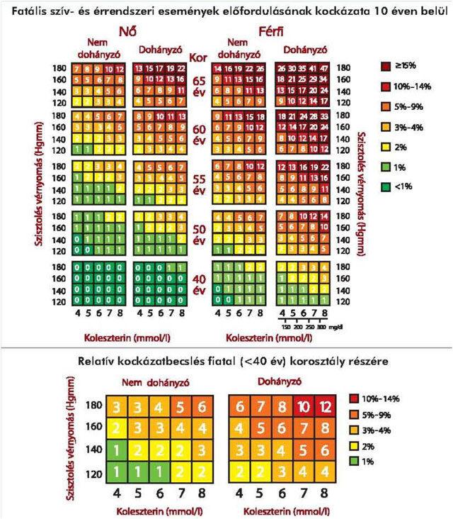 a legjobb gyógymód a magas vérnyomás kezelésére gyógyszer magas vérnyomás angina pectoris kezelésére