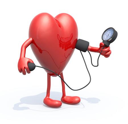 Kardiológiai magánrendelés - KardioKözpont