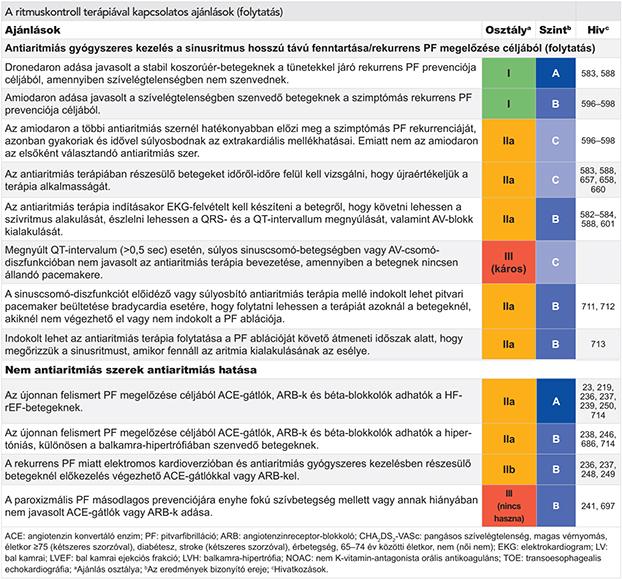 hogyan kell bevenni az ASD 2 frakcióját magas vérnyomás esetén diuretikumok a magas vérnyomásért fórum