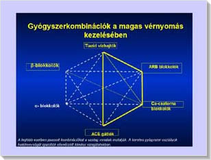 magas vérnyomás 1 fok magas kockázatú termékek magas vérnyomás kezelésére